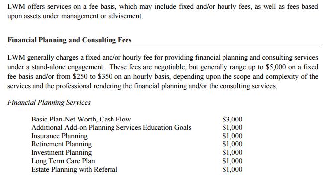 Lexington Wealth ManagementFees