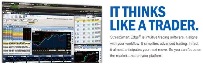 Top Trading Tools for Investors - It thinks like a trader