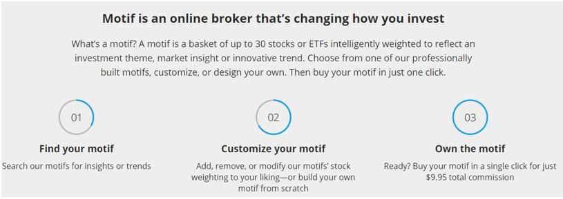 What is motif investing. Motifu is an online broker that ...