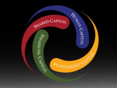wealth management in dallas