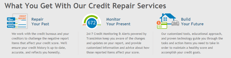 Creditrepair.com - Best Credit Repair Companies