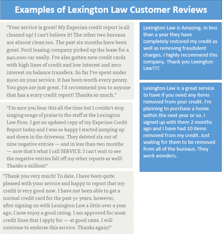 Examples of Lexington Law Customer Reviews