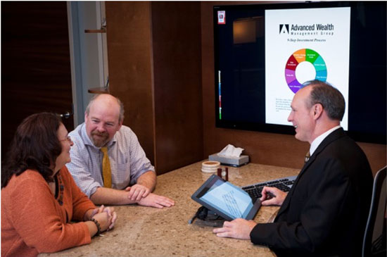 Advanced Wealth Management Group - minneapolis financial advisors
