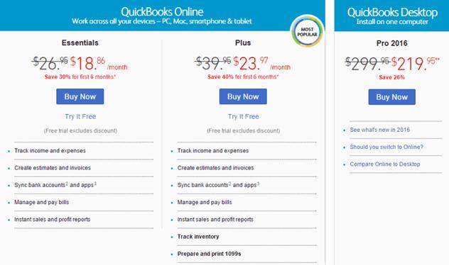 QuickBooks Pro (Monthly Costs)-min