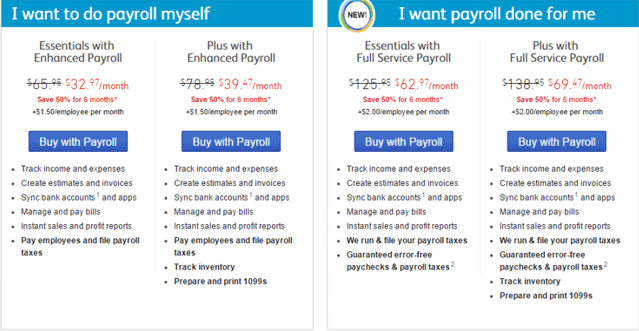 QuickBooks with Payroll Features (Monthly Costs)-min