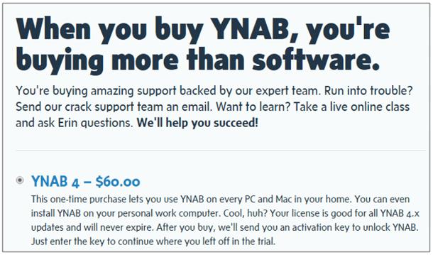 YNAB Free Trial-min