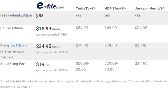 e-file.com pricing