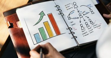 Top-Rated Marketing Consulting Firms