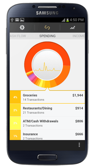 Personal Capital Money Management App