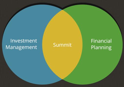 memphis financial advisors