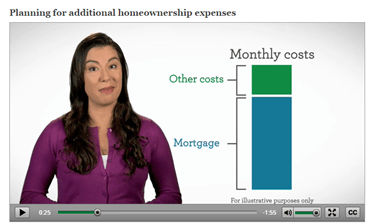 wells fargo mortgage review
