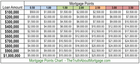 what do mortgage brokers do-min