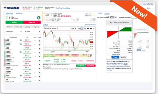 Firstrade options trading platform