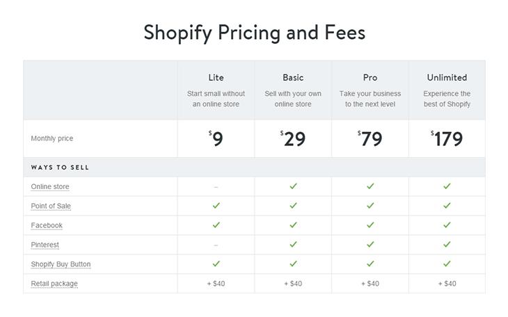 shopify fees-min