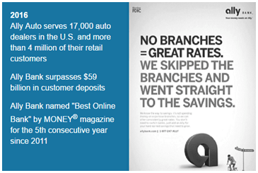 Ally Bank Savings Rate