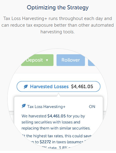 betterment tax loss harvesting review