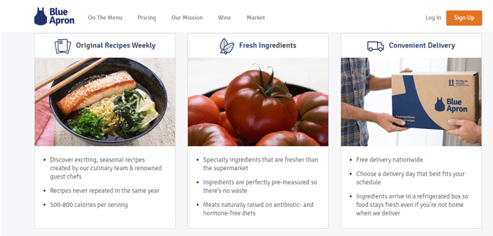 Blue Apron food delivery-min