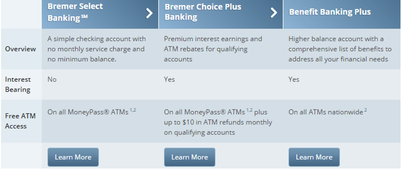 Bremer Bank Checking Accounts with Benefits