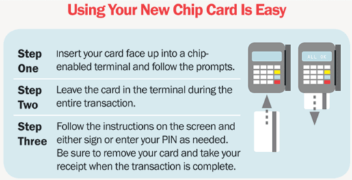 Community Bank of the Chesapeake EMV Card Review-min