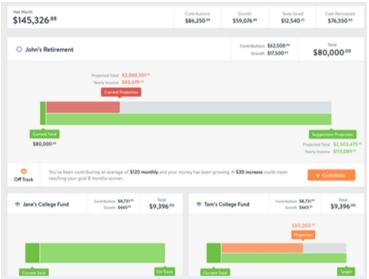 futureadvisor competitors
