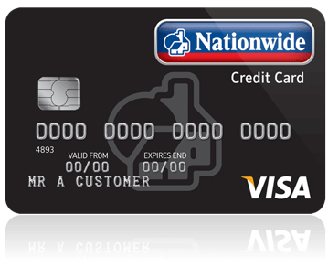 Nationwide Building Society Review-min