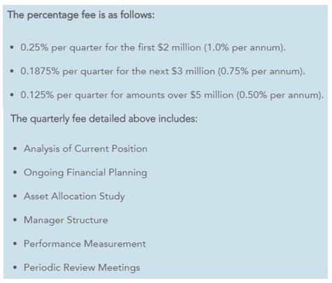 financial advisor percentage fee-min