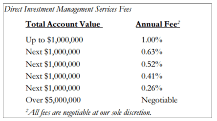 management service fees
