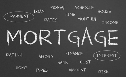 Mortgage Rates Table and Monthly Payments