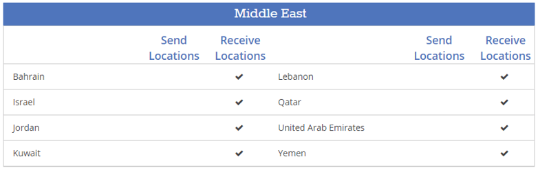ria transfer money - Middle East