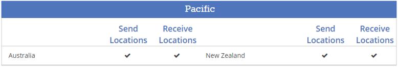 ria send money - Pacific