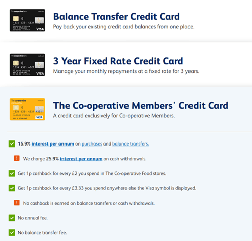 The Co-Operative Members' Credit Card