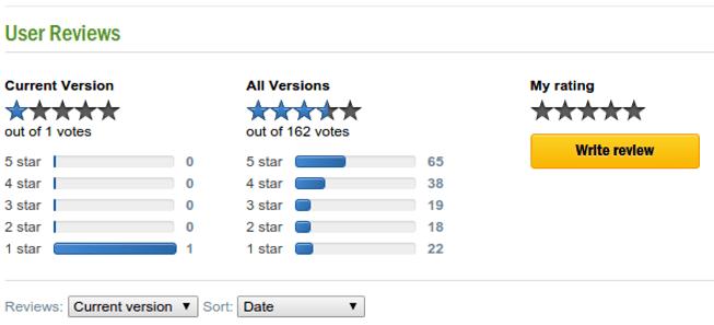 acemoney lite reviews