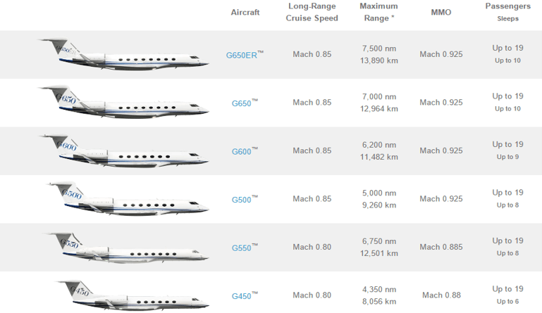 private jet prices