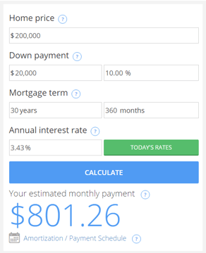 mortgage down payment-min