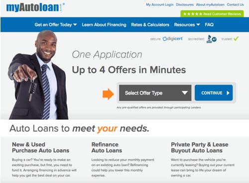 online auto loans from myautoloan
