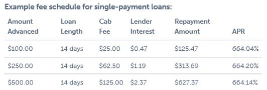 lendup app single payment