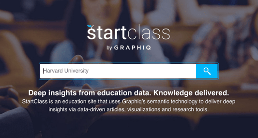 top undergrad business schools like Start Class by Graphiq