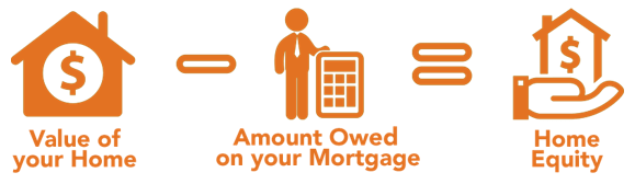 what is a home equity loan-min