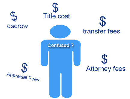 average closing costs for seller-min