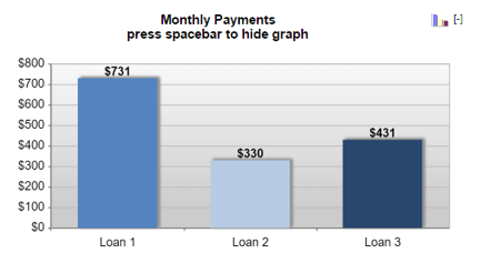Loan poor credit picture 7