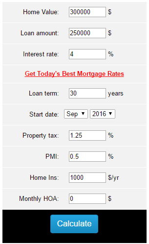calculate mortgage payments-min
