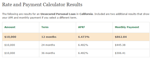 chase personal loan calculator