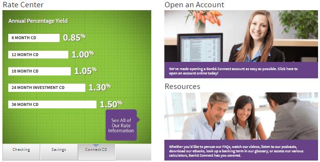 online savings accounts-min