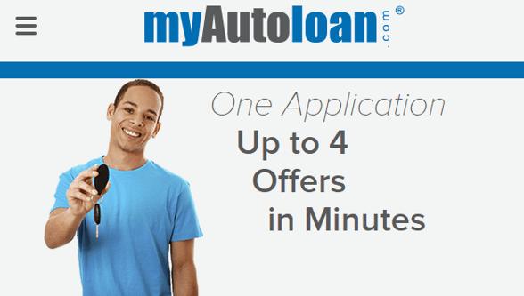 best car loan rates