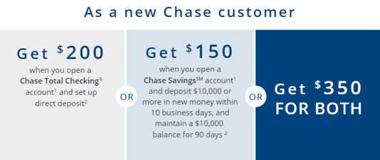 chase checking account offer
