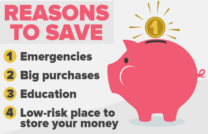 Best savings options ireland