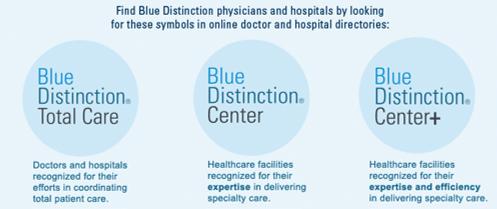 Blue Cross Blue Shield - Top Ranked Health Insurance Companies