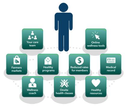 Kaiser Permanente - Top Compared Health Insurance Companies