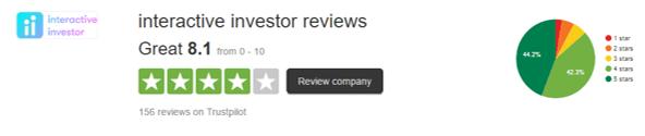 online stock brokers in UK-min