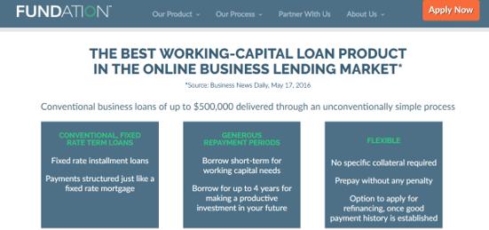 real estate loans-min